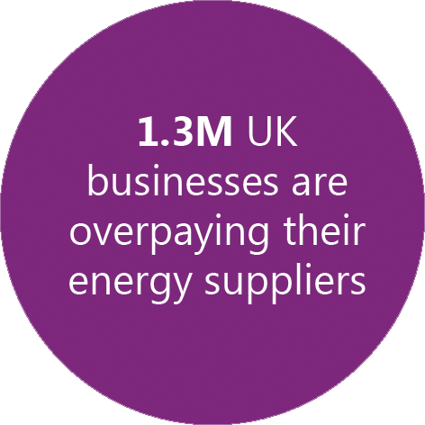 Businesses paying more for energy and utilities than they have to