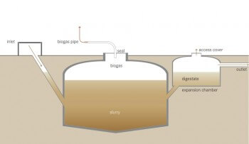 How To Extract Hydrogen From Natural Gas
